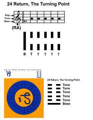 IC-SC-B3-Ap-09a Rhythm Of Change 10