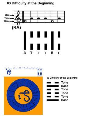 IC-SC-B3-Ap-09a Rhythm Of Change 12