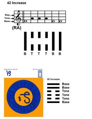 IC-SC-B3-Ap-09a Rhythm Of Change 13