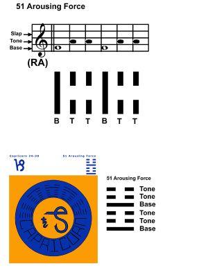 IC-SC-B3-Ap-09a Rhythm Of Change 14