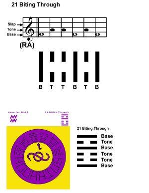 IC-SC-B3-Ap-09a Rhythm Of Change 15