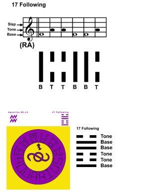IC-SC-B3-Ap-09a Rhythm Of Change 16