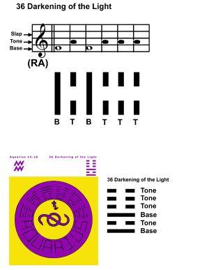 IC-SC-B3-Ap-09a Rhythm Of Change 18