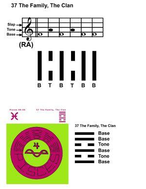 IC-SC-B3-Ap-09a Rhythm Of Change 21