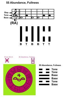 IC-SC-B3-Ap-09a Rhythm Of Change 22