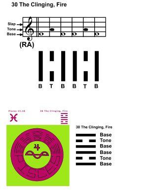 IC-SC-B3-Ap-09a Rhythm Of Change 23