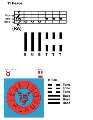 IC-SC-B3-Ap-09a Rhythm Of Change 34