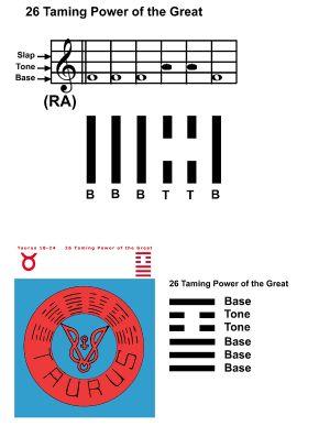 IC-SC-B3-Ap-09a Rhythm Of Change 35