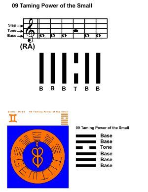 IC-SC-B3-Ap-09a Rhythm Of Change 37