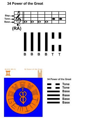 IC-SC-B3-Ap-09a Rhythm Of Change 38