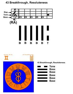 IC-SC-B3-Ap-09a Rhythm Of Change 40