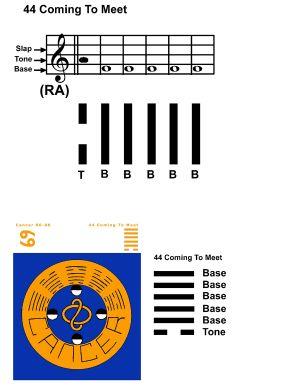 IC-SC-B3-Ap-09a Rhythm Of Change 42