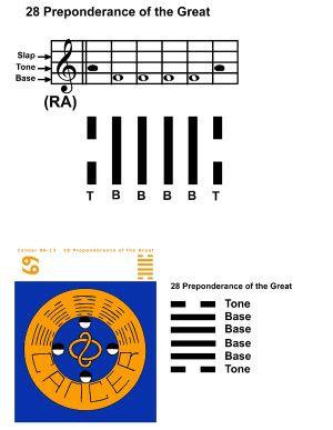 IC-SC-B3-Ap-09a Rhythm Of Change 43