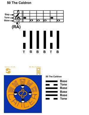 IC-SC-B3-Ap-09a Rhythm Of Change 44