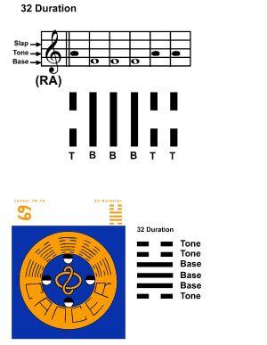 IC-SC-B3-Ap-09a Rhythm Of Change 45