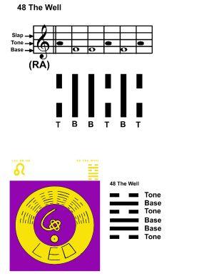 IC-SC-B3-Ap-09a Rhythm Of Change 47