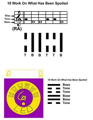 IC-SC-B3-Ap-09a Rhythm Of Change 48