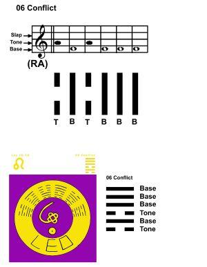 IC-SC-B3-Ap-09a Rhythm Of Change 50