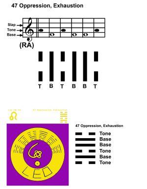 IC-SC-B3-Ap-09a Rhythm Of Change 51