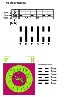 IC-SC-B3-Ap-09a Rhythm Of Change 53