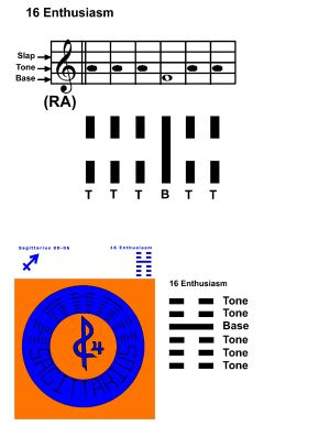IC-SC-B3-Ap-09a Rhythm Of Change 69