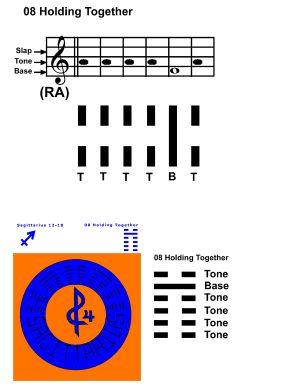 IC-SC-B3-Ap-09a Rhythm Of Change 71