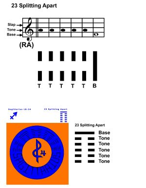IC-SC-B3-Ap-09a Rhythm Of Change 72