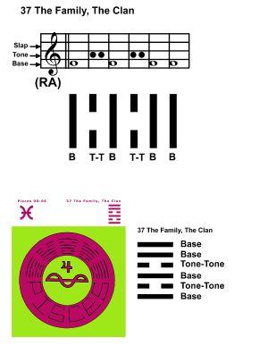 IC-SC-B3-Ap-09b Rhythm Of Change 21