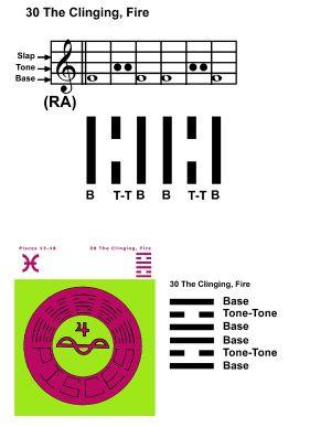 IC-SC-B3-Ap-09b Rhythm Of Change 23