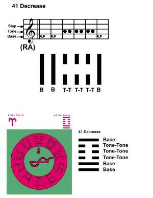 IC-SC-B3-Ap-09b Rhythm Of Change 27