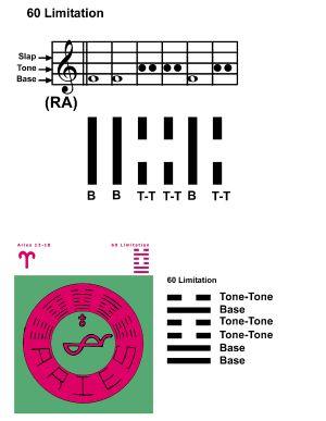 IC-SC-B3-Ap-09b Rhythm Of Change 28