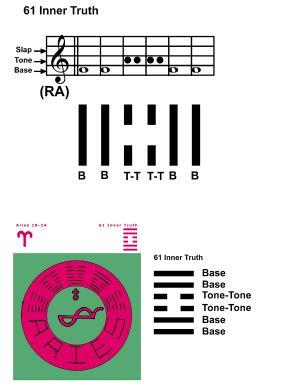 IC-SC-B3-Ap-09b Rhythm Of Change 29