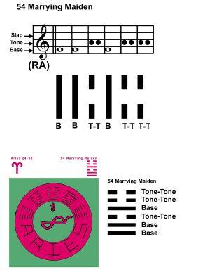 IC-SC-B3-Ap-09b Rhythm Of Change 30