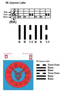 IC-SC-B3-Ap-09b Rhythm Of Change 32