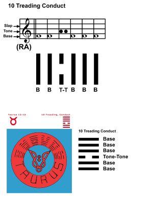 IC-SC-B3-Ap-09b Rhythm Of Change 33