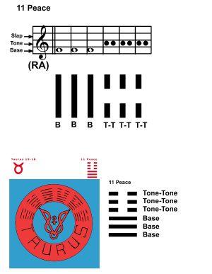 IC-SC-B3-Ap-09b Rhythm Of Change 34