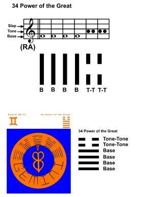 IC-SC-B3-Ap-09b Rhythm Of Change 38