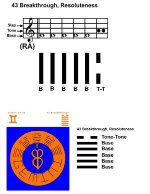IC-SC-B3-Ap-09b Rhythm Of Change 40