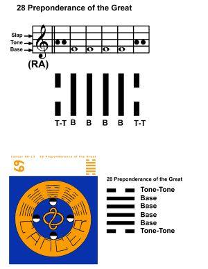 IC-SC-B3-Ap-09b Rhythm Of Change 43