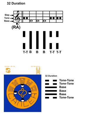 IC-SC-B3-Ap-09b Rhythm Of Change 45