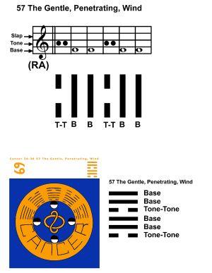 IC-SC-B3-Ap-09b Rhythm Of Change 46