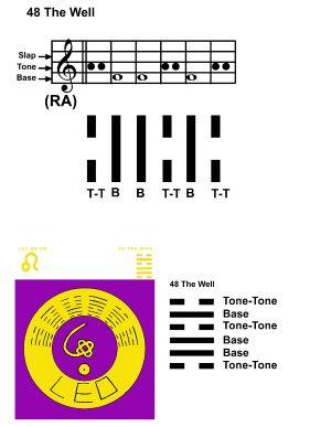 IC-SC-B3-Ap-09b Rhythm Of Change 47