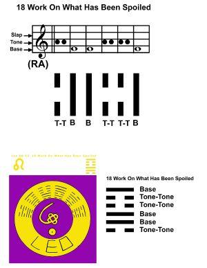 IC-SC-B3-Ap-09b Rhythm Of Change 48