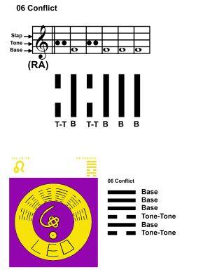 IC-SC-B3-Ap-09b Rhythm Of Change 50