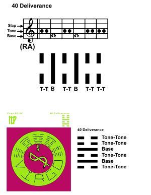 IC-SC-B3-Ap-09b Rhythm Of Change 53