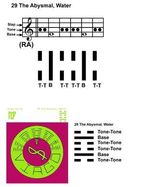 IC-SC-B3-Ap-09b Rhythm Of Change 55