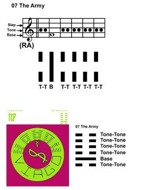 IC-SC-B3-Ap-09b Rhythm Of Change 57