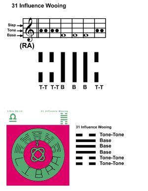 IC-SC-B3-Ap-09b Rhythm Of Change 59