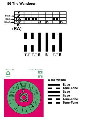 IC-SC-B3-Ap-09b Rhythm Of Change 60