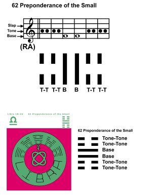 IC-SC-B3-Ap-09b Rhythm Of Change 61